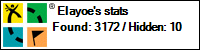 Profile for Elayoe