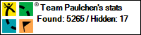 Profile for Team Paulchen