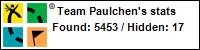 Profile for Team Paulchen