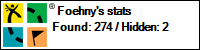 Profile for Foehny