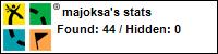 Profile for majoksa