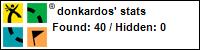 Profile for donkardos