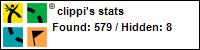 Profil Clippi