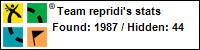 Profile for Team repridi