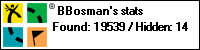 Profile for BBosman