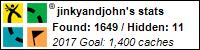 Profile for jinkyandjohn