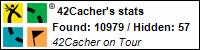 Profile for 42Cacher