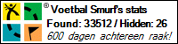 Profile for Voetbal Smurf