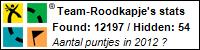 Profile for Team-Roodkapje