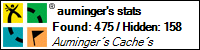 Profile for auminger