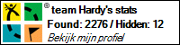 Profile for team Hardy
