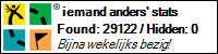 Profile for iemand anders