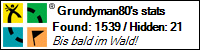 Profile for Grundyman80