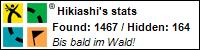 Hikiashi's Profil