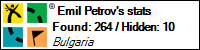 Profile for Emil Petrov