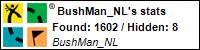 Profile for BushMan_NL