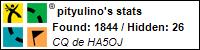 Profile for pityulino