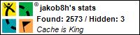 Profile for jakob8h