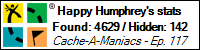Stats Bar for Happy Humphrey