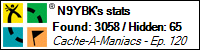 Stats Bar for N9YBK