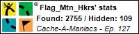 Stats Bar for Flag_Mtn_Hkrs