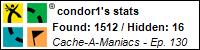 Stats Bar for condor1