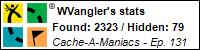 Stats Bar for WVAngler