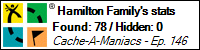 Stats Bar for Hamilton Family