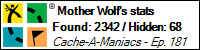 Stats Bar for Mother Wolf