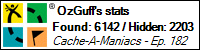 Stats Bar for OzGuff