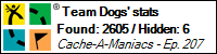 Stats Bar for Team Dogs