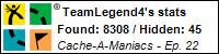 Stats Bar for TeamLegend4