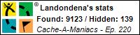 Stats Bar for Landondena