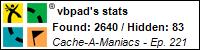 Stats Bar for vbpad
