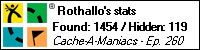 Stats Bar for Rothallo