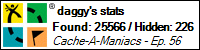 Stats Bar for daggy