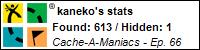 Stats Bar for Kaneko