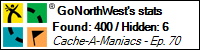 Stats Bar for GoNorthWest