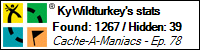 Stats Bar for KyWildturkey
