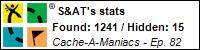 Stats Bar for S&AT