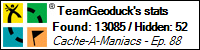 Stats Bar for TeamGeoduck