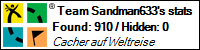 Profile for Team Sandman633