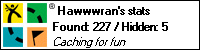 Profile for Hawwwran
