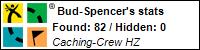 Bud-Spencer