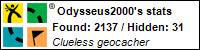 Profile for Odysseus2000