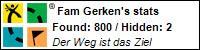 Profile for Fam Gerken