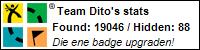 Profile for Team Dito