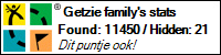 Profile for Getzie family
