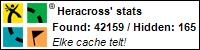 Profile for Heracross