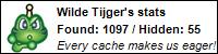 Profile for Wilde Tijger